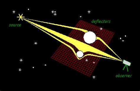 space mission design solar foci gravity lense deep space