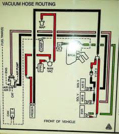 similiar ford f vacuum hose diagram keywords ford 7 3 engine diagram also 1995 ford f 150 5 0 vacuum hose diagram