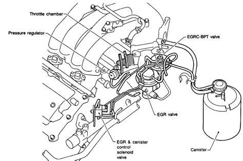 Have Nissan Maxima That Got Check Engine Light