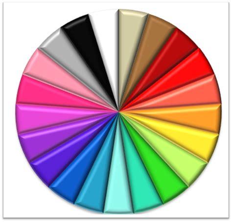 organized meg organize your closet by color