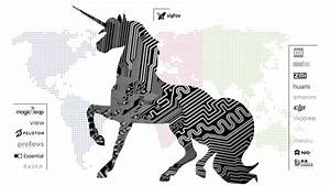 Hardware unicorns are on the rise, and China is dominating ...
