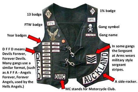 Mototcycle Club Vest Patches