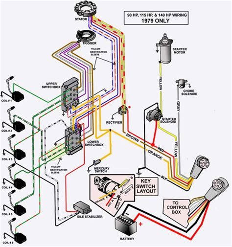 1975 Mercury 850 Wiring Diagram by 1979 Mercury 115 Hp Outboard Shut Wiring Page 1