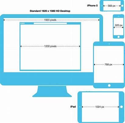 Website Dimensions Web Responsive Pixels Mobile Practices
