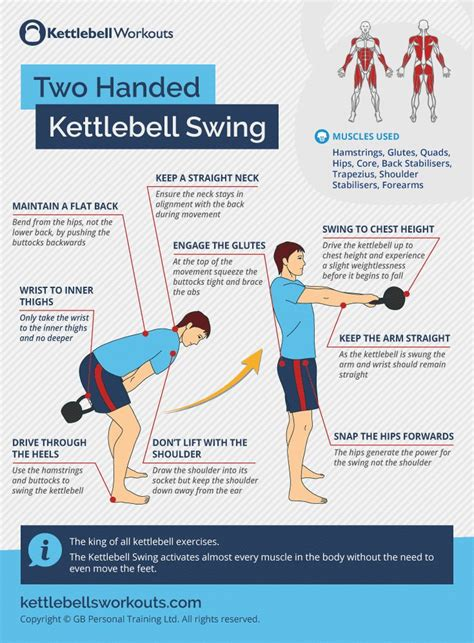 kettlebell swing form muscles handed swings worked benefits points teaching training