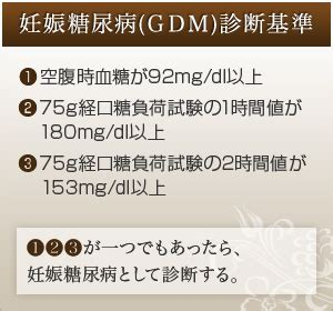 妊娠 糖尿病 診断 基準