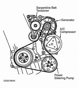 2001 Audi Tt Serpentine Belt Routing And Timing Belt Diagrams