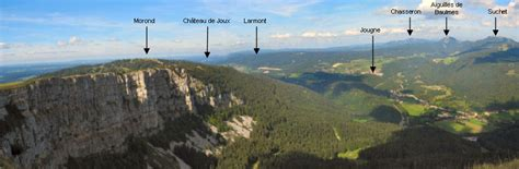 panorama du mont d or longevilles mont d or svt acad 233 mie de besan 231 on