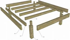 wood - Strength of rabbet joint for bed frame - Home