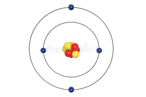 Protons In Beryllium by Beryllium Atom Bohr Model With Proton Neutron And
