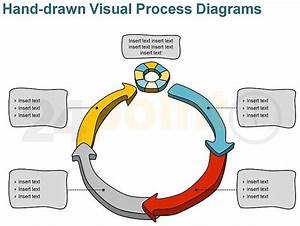 Editable Powerpoint Template Visual Process Diagrams