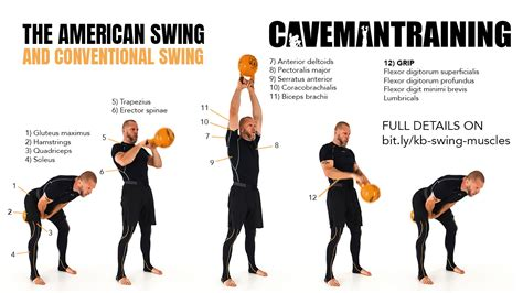 kettlebell muscles swings worked exercises they work conventional swing workout during workouts