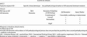 The New Criteria for Alzheimer's Disease - Implications ...