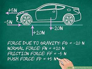 How To Find Net Force  9 Steps  With Pictures