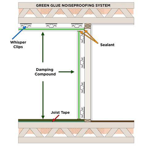 green glue whisper clip   construction sound