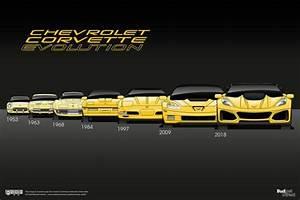 A Quelle Date Change La Cote Argus : l 39 volution esth tique de quelques icones automobiles l 39 argus ~ Medecine-chirurgie-esthetiques.com Avis de Voitures