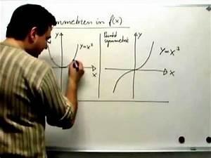 Punktsymmetrie Berechnen : achsensymmetrie videolike ~ Themetempest.com Abrechnung