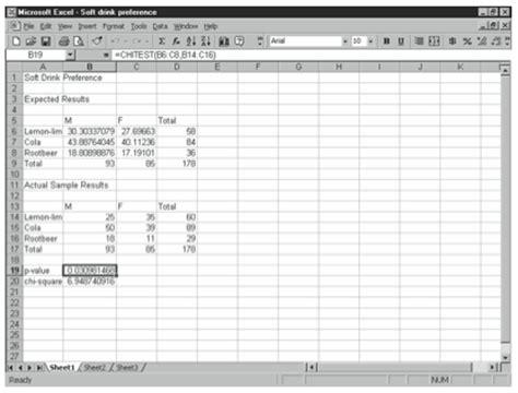 statistical formulas  excel stephen  nelson cpa pllc