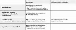 Europcar Rechnung : pannen unf llen und notfallmanagement europcar autoverleih ~ Themetempest.com Abrechnung