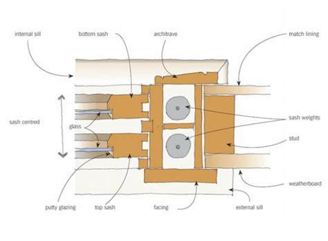 window jamb definition figure  anchoring  doorframe   masonry wall  jamb blocks