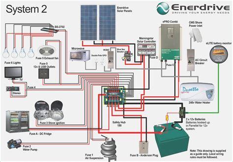 solar power system wiring diagram vivresaville