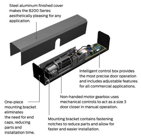 box auto dwg falcon 8230 3462 auto operator parts box