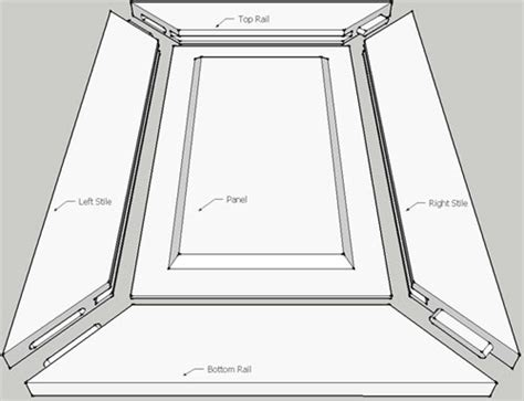 How To Make Raised Panel Cabinet Doors With A Router by Raised Panel Cabinet Door Manufacturing Doors Decore