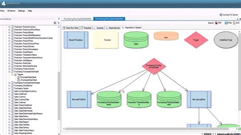 genesisone unscrambler automated code documentation  sql server youtube