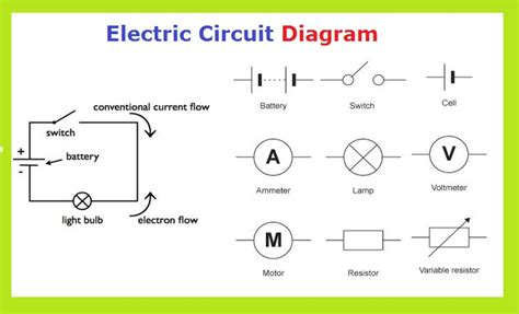 diagram of electricity science charts