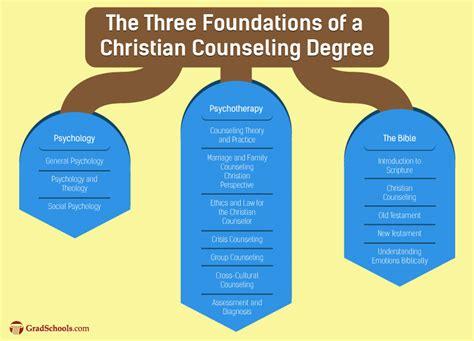 christian counseling graduate programs degrees schools