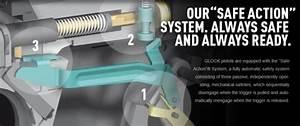 Glock  40 Caliber Breakdown And Buyer U0026 39 S Guide