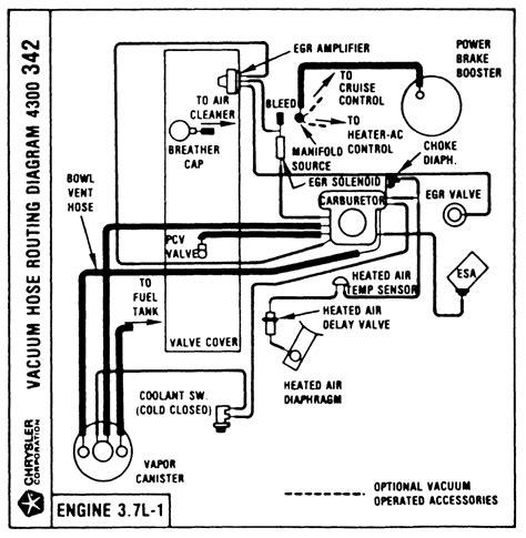 1981 Dodge D150 Wiring Diagram by Repair Guides Vacuum Diagrams Vacuum Diagrams