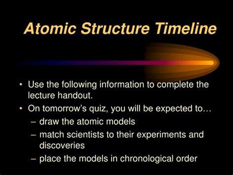 Ppt Atomic Structure Timeline Powerpoint Presentation