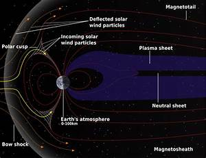 File:Structure of the magnetosphere mod.svg - Wikimedia ...