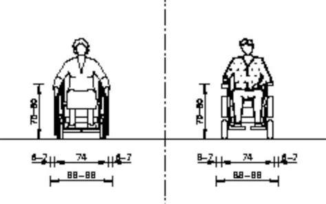 largeur d une chaise roulante meuble cuisine dimension dimensions fauteuil roulant
