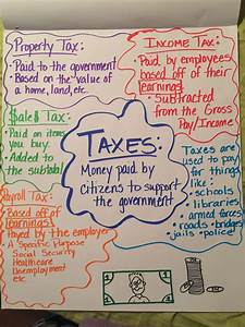 Types Of Tax And Their Definitions  Personal Financial