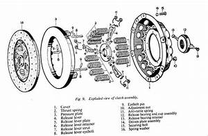Engine Clutch Gearbox Diagram