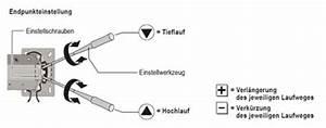 Elektrische Rolladen Motor : rademacher mechanischer rohrmotor rollotube basis medium ~ Michelbontemps.com Haus und Dekorationen