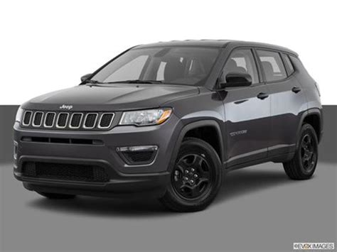 2018 Jeep Compass  Pricing, Ratings & Reviews Kelley