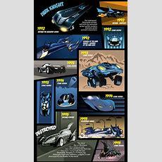 Evolution Of The Batmobile Infographic