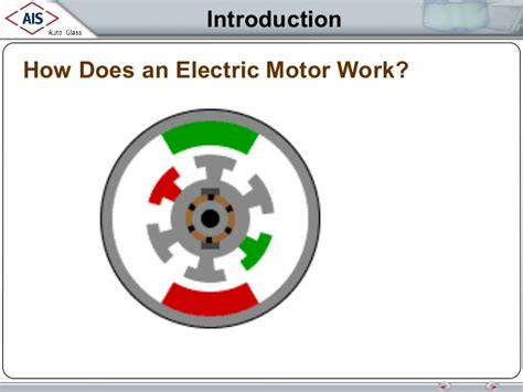 How Does An Electric Motor Work by 20620041 Electrical Motors
