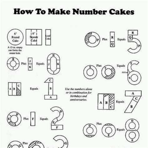number cakes inspiration pinterest