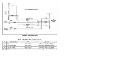 harley davidson radio wiring diagram 36 wiring diagram