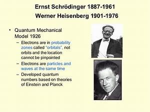 Atomic theory timeline