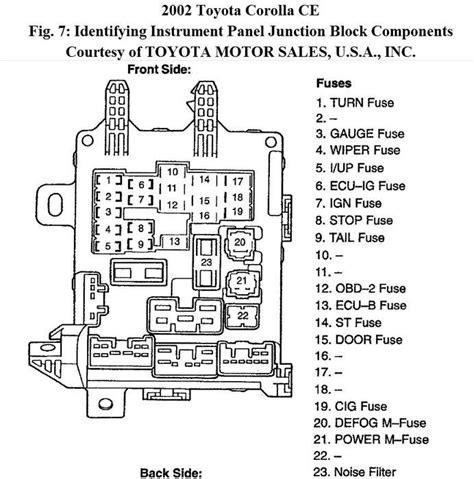 2000 toyota corolla fuse box fuse box and wiring diagram