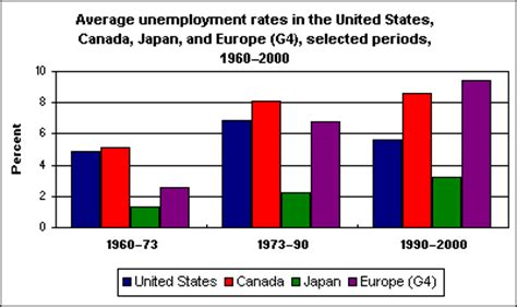 wi unemployment phone number unemployment weekly claim july 2015