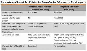Cross-Border E-Commerce: China Policy Update   HKTDC