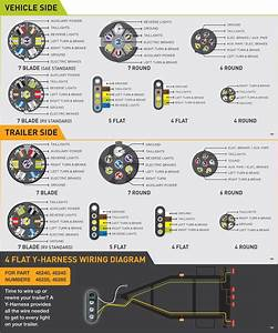 Truck 7 Pin Trailer Wiring Diagram