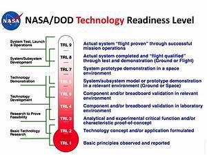 DOD Technology Readiness Levels Cheat Sheet by Davidpol ...