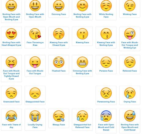 Emoji Smiley Meanings Image Result For Meanings Of Emoji Faces And Symbols